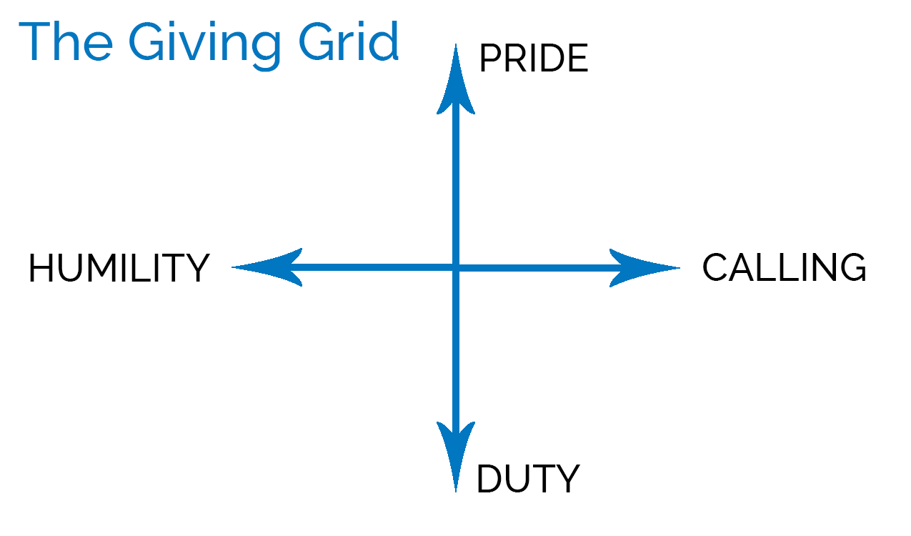 giving-grid